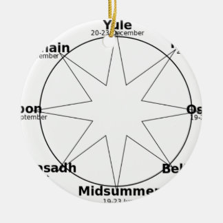 Ornamento De Cerâmica Wheel_of_the_Year