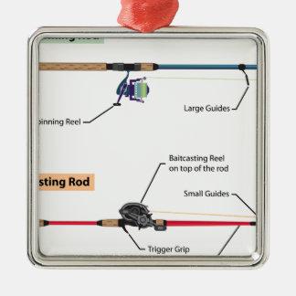 Ornamento De Metal Diagrama da haste de giro e do vetor baitcasting