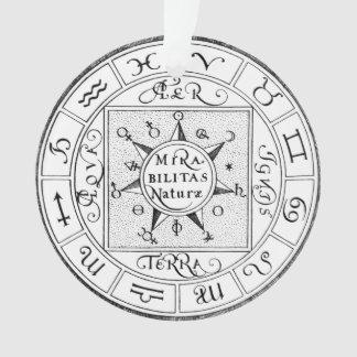Ornamento Sinais do zodíaco e de planetas