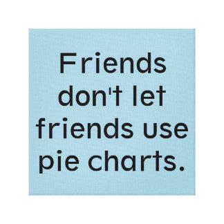 Os amigos não deixam gráfico de sectores