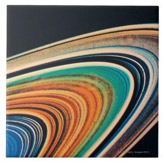 Os anéis de Saturn