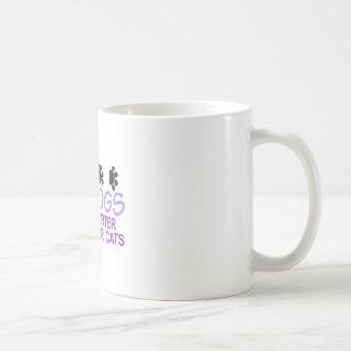 Os cães são mais espertos caneca de café