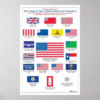 Os E.U. embandeiram o poster da história