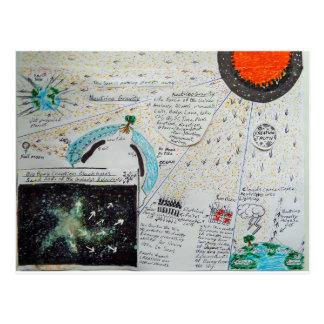 Os Neutrinos são gravidade, Cartão Postal