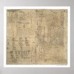 Oztoticpac asteca aterra o mapa 1540 poster