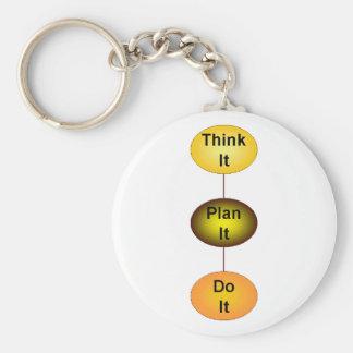 Pense-o plano que o faz chaveiro