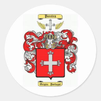 Pereira Adesivo