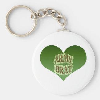 Pirralho do exército chaveiro