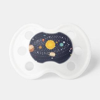 Planetas do sistema solar 2 chupeta