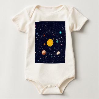 Planetas do sistema solar body para bebê