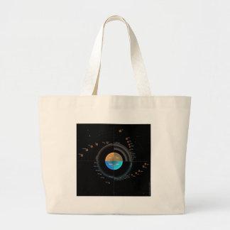 Planetas e luas bolsas para compras