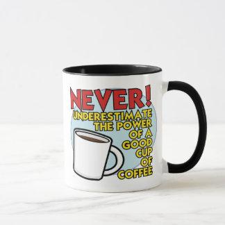 Poder da caneca de café