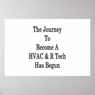 Pôster A viagem a transformar-se uma tecnologia da ATAC R