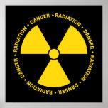 Poster amarelo do símbolo da radiação