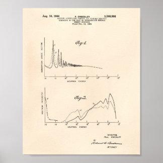 Poster Arte 1964 do espectro de energia nuclear Peper
