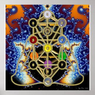 Pôster Árvore do Sefirot com diagrama de Chakra