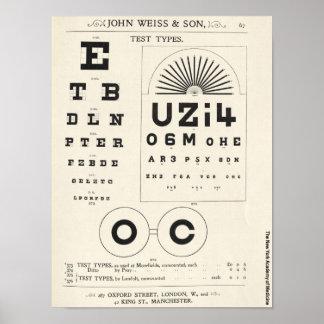 Poster Carta de olho de Moorfields