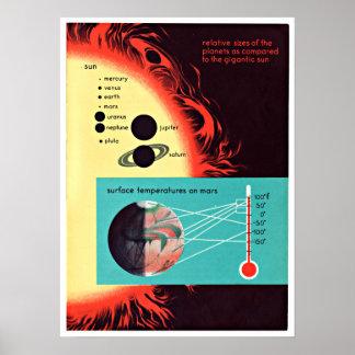 Pôster Carta Marte Temperatur da ciência de sistema solar