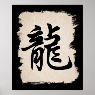 Poster chinês do símbolo do sinal do zodíaco do dr