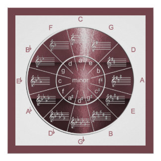 Pôster Círculo do brilho musical Ameixa-colorido quintos