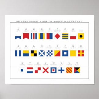 Poster Código internacional do alfabeto dos sinais