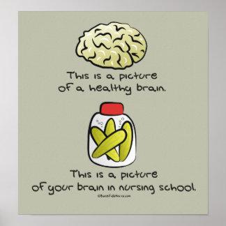 Poster conservado do cérebro da escola de cuidados