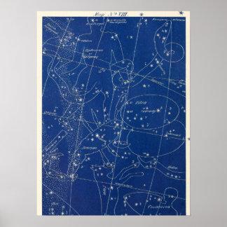 Pôster Constelações do Libra e da Escorpião