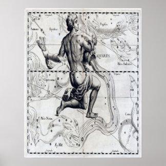 Poster da astrologia do Aquário