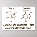 Poster da cafeína e do chocolate