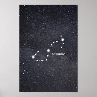 Poster da constelação do zodíaco da Escorpião