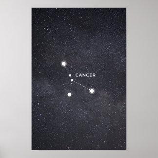 Poster da constelação do zodíaco do cancer