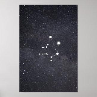 Poster da constelação do zodíaco do Libra