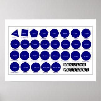 Poster da geometria: Polígono regulares