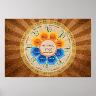 Poster da ioga de Ashtang para estúdios da ioga Pôster