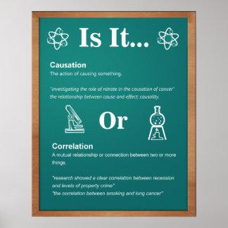 Poster da sala de aula: Causa contra a correlação