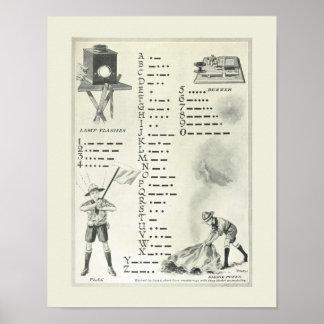 Poster da telegrafia do código Morse do vintage