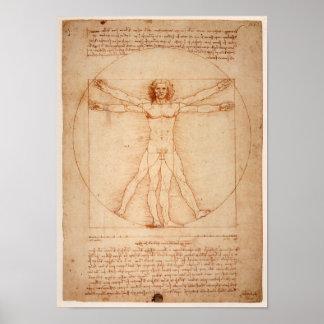Poster de Leonardo de Vinci Desenho