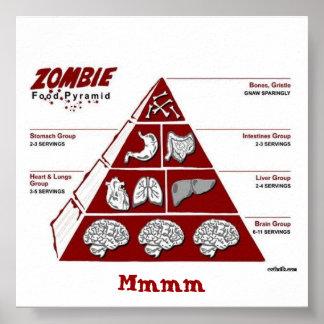 Poster de Pyrimid da comida do zombi Pôster