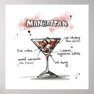Pôster Design da receita da bebida de Manhattan