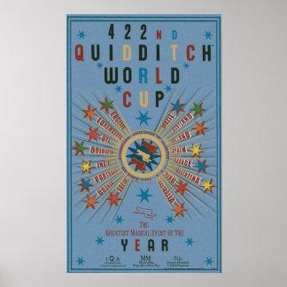 Poster do azul do campeonato do mundo de pôster