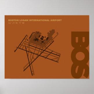 Poster do diagrama do aeroporto de Boston (BOS)