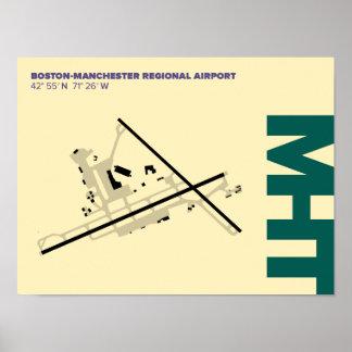Poster do diagrama do aeroporto de Manchester