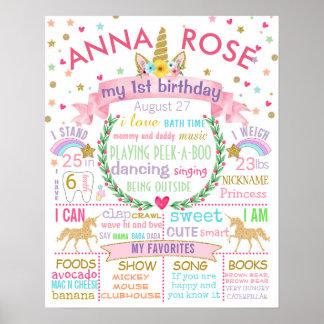 Poster do sinal da festa de aniversário do