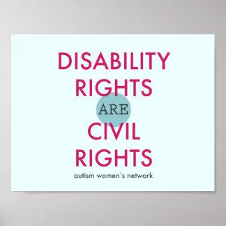 Poster dos direitos de inabilidade