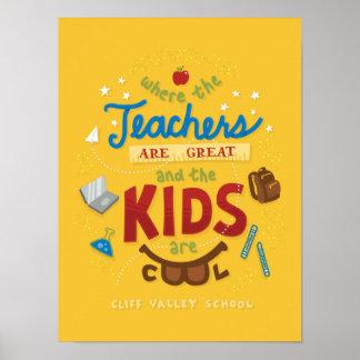 Poster dos professores do CV