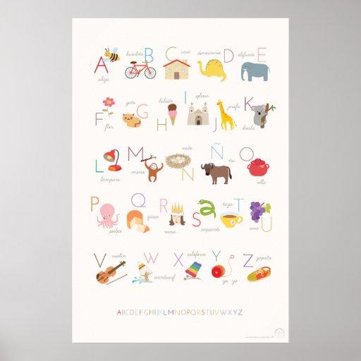 Poster espanhol do alfabeto