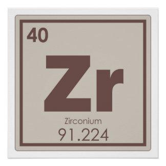 Pôster Formul da química do símbolo do elemento químico