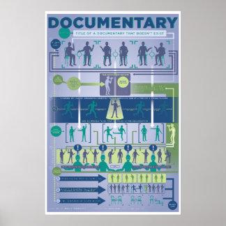 Poster Formulário de Improv: O documentário