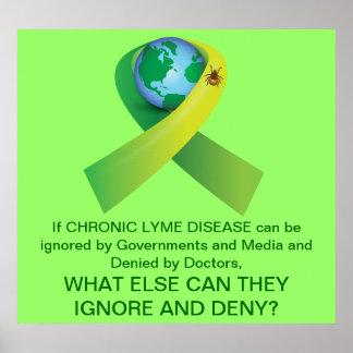 Pôster Ignorando e negando a epidemia crônica da doença