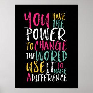 Poster inspirado inspirador da tipografia das
